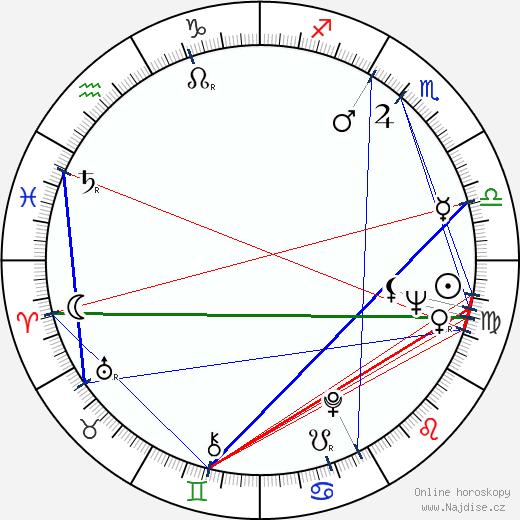 Eva Geislerová wikipedie wiki 2018, 2019 horoskop