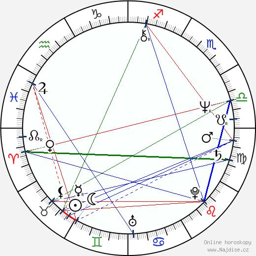 Eva Gorčicová wikipedie wiki 2018, 2019 horoskop