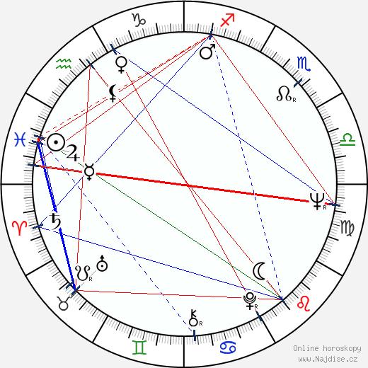 Eva Jiřičná wikipedie wiki 2020, 2021 horoskop