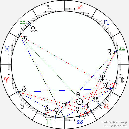 Eva Krížiková wikipedie wiki 2020, 2021 horoskop
