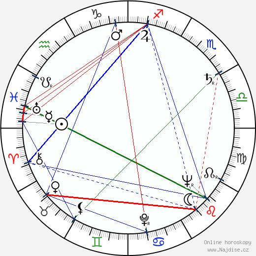 Eva Marie Kavanová wikipedie wiki 2020, 2021 horoskop