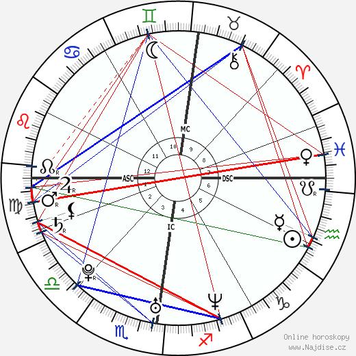 Eva Padberg wikipedie wiki 2019, 2020 horoskop