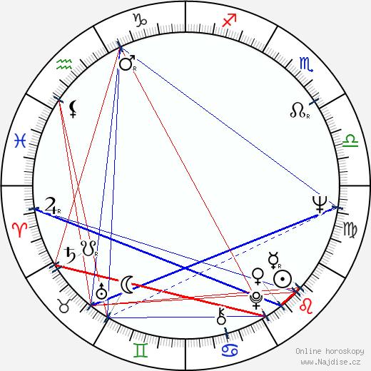 Eva Pilarová wikipedie wiki 2019, 2020 horoskop