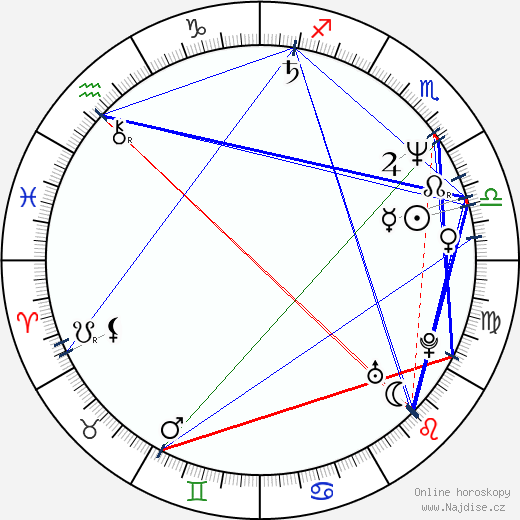 Eva Salzmannová wikipedie wiki 2018, 2019 horoskop