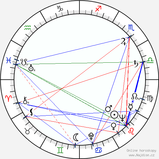 Eva Šenková wikipedie wiki 2018, 2019 horoskop