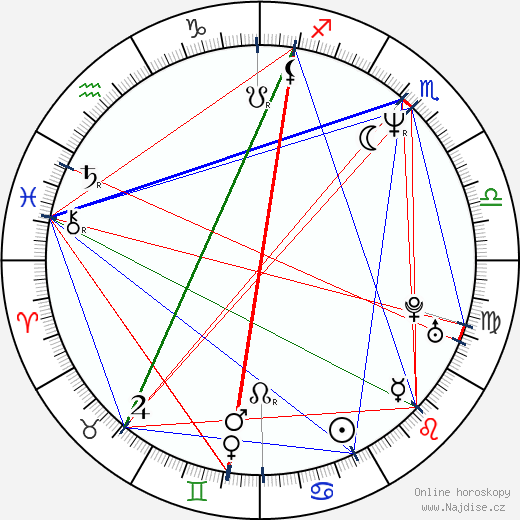 Evan Stone wikipedie wiki 2019, 2020 horoskop