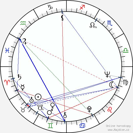 Eve Kivi wikipedie wiki 2020, 2021 horoskop