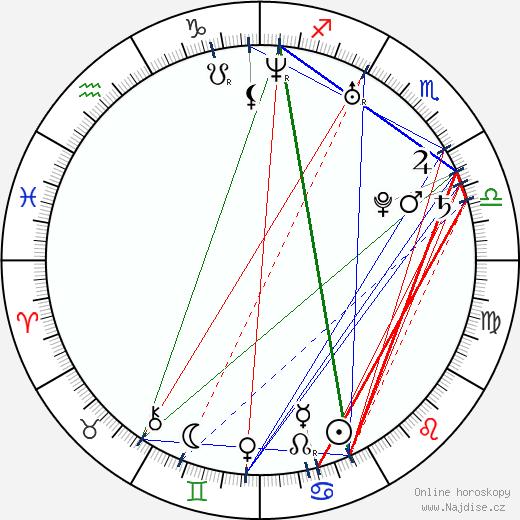 Eve van Grafhorst wikipedie wiki 2017, 2018 horoskop