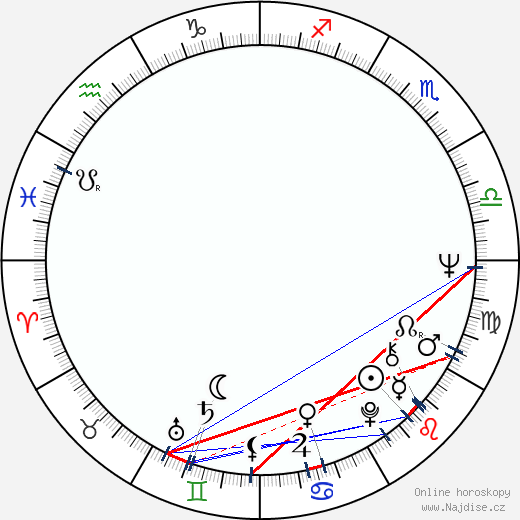 Evelyn Hamann wikipedie wiki 2020, 2021 horoskop