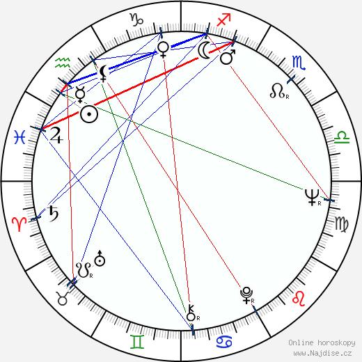 Évelyne Dandry wikipedie wiki 2018, 2019 horoskop