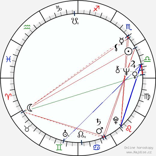 Everett McGill wikipedie wiki 2018, 2019 horoskop