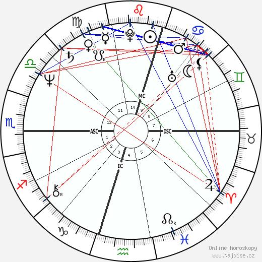 Evonne Goolagong wikipedie wiki 2017, 2018 horoskop