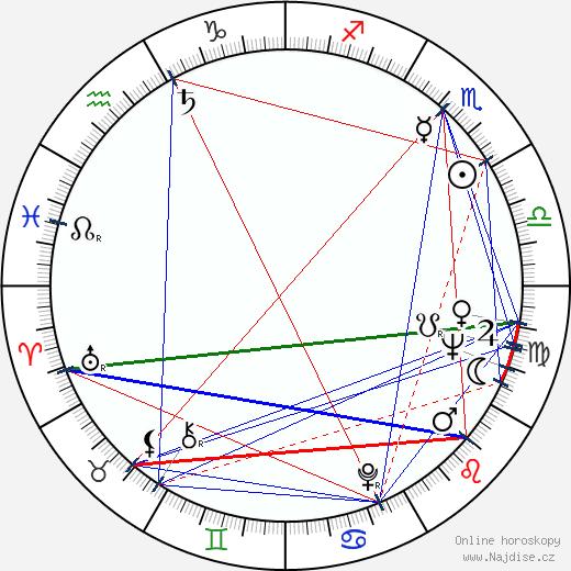 Evžen Čermák wikipedie wiki 2018, 2019 horoskop