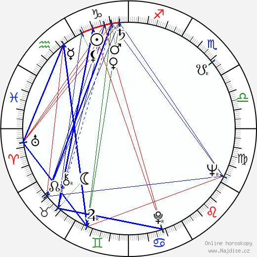 Evžen Němec wikipedie wiki 2017, 2018 horoskop