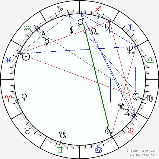 Evžen Tošenovský wikipedie wiki 2020, 2021 horoskop