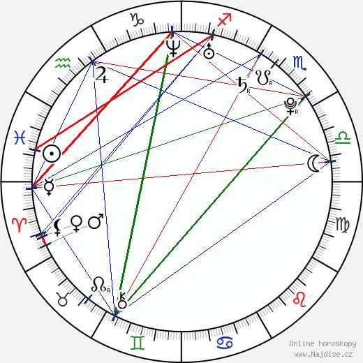 Ewa Sonnet wikipedie wiki 2019, 2020 horoskop