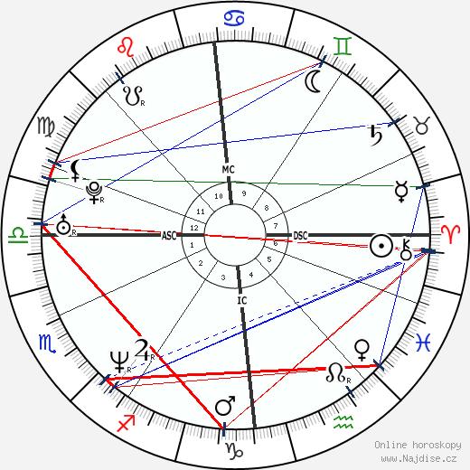 Ewan McGregor wikipedie wiki 2019, 2020 horoskop