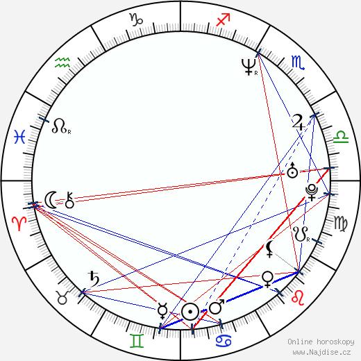 Ezekiel Norton wikipedie wiki 2017, 2018 horoskop
