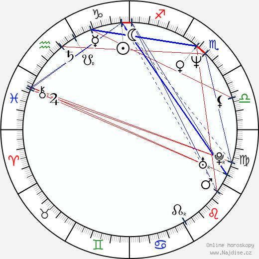Fabienne Babe wikipedie wiki 2017, 2018 horoskop