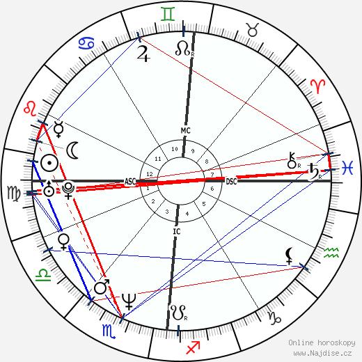 Fabienne Moreau wikipedie wiki 2017, 2018 horoskop