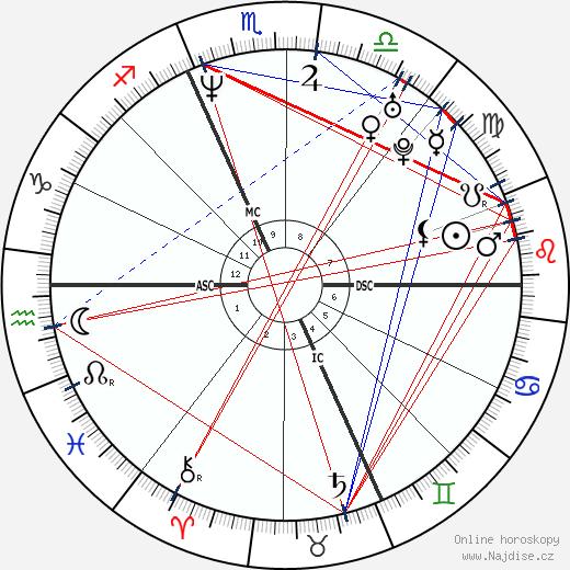 Fabio Casartelli wikipedie wiki 2019, 2020 horoskop