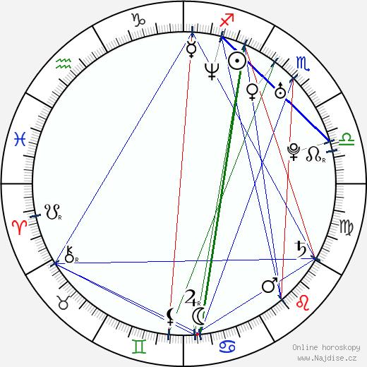 Fabio Grosso wikipedie wiki 2019, 2020 horoskop