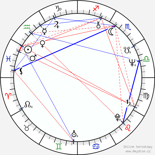 Fabio Vacchi wikipedie wiki 2017, 2018 horoskop