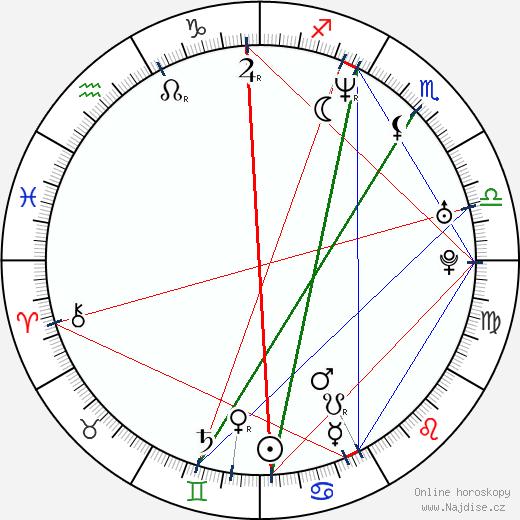 Fabio Volo wikipedie wiki 2019, 2020 horoskop