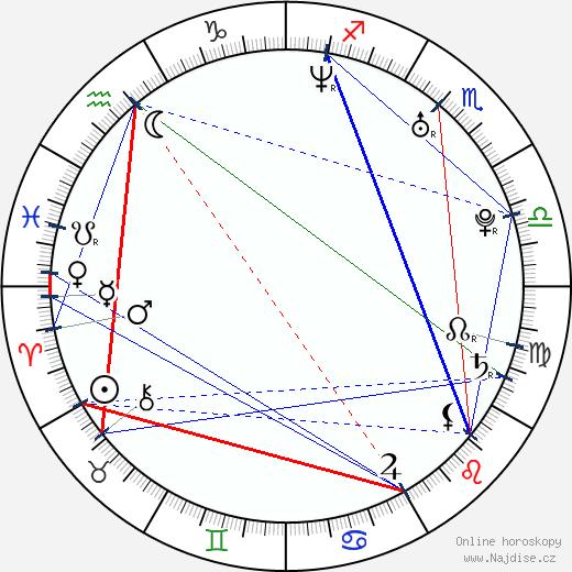 Fady Maalouf wikipedie wiki 2017, 2018 horoskop