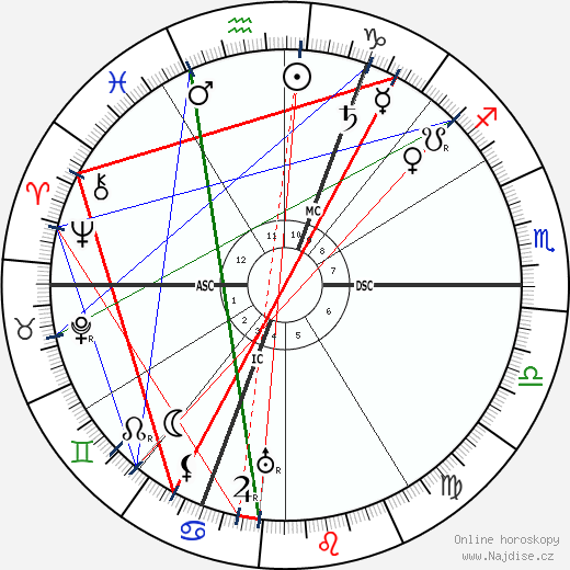 Fagus wikipedie wiki 2017, 2018 horoskop