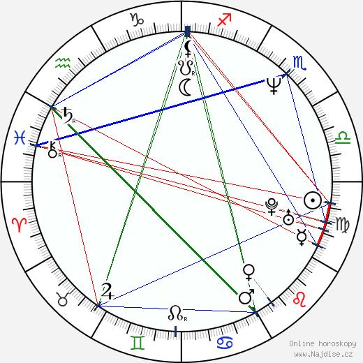 Faith Ford wikipedie wiki 2018, 2019 horoskop