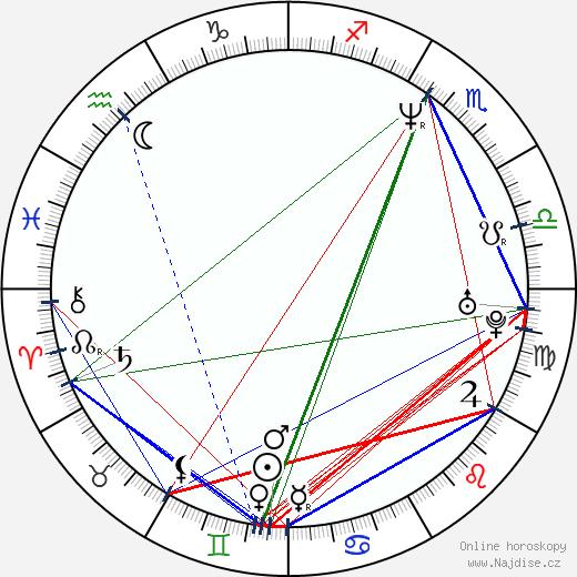 Faizon Love wikipedie wiki 2018, 2019 horoskop