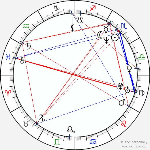 Famke Janssen wikipedie wiki 2018, 2019 horoskop