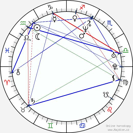 Fann Wong wikipedie wiki 2019, 2020 horoskop