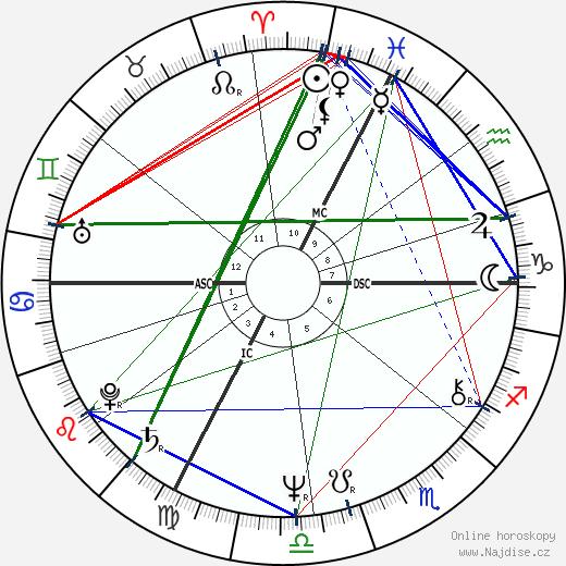 Fanny Ardant wikipedie wiki 2018, 2019 horoskop