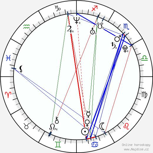 Fantasia Barrino wikipedie wiki 2017, 2018 horoskop