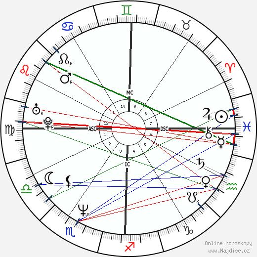 Farahnaz Pahlavi wikipedie wiki 2019, 2020 horoskop