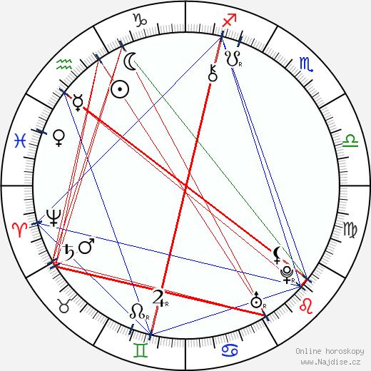 Farinelli wikipedie wiki 2019, 2020 horoskop