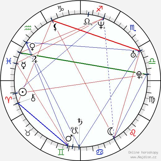 Fay Masterson wikipedie wiki 2019, 2020 horoskop