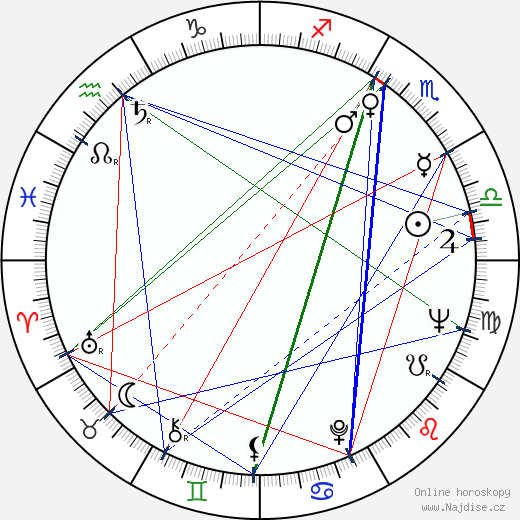 Fay Spain wikipedie wiki 2019, 2020 horoskop
