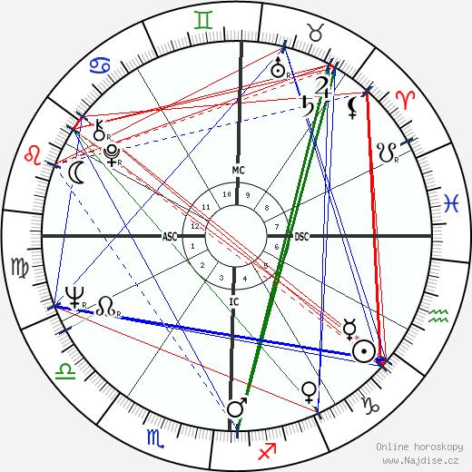 Faye Dunaway wikipedie wiki 2018, 2019 horoskop