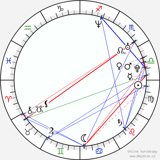 Feleknas Uca wikipedie wiki 2018, 2019 horoskop