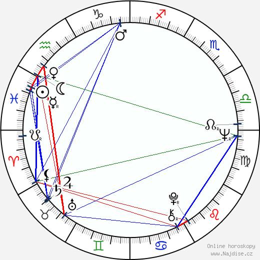 Feliks Falk wikipedie wiki 2018, 2019 horoskop