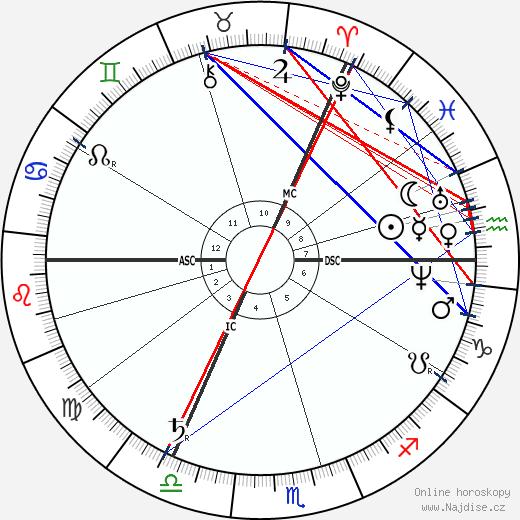 Felix Dahn wikipedie wiki 2018, 2019 horoskop