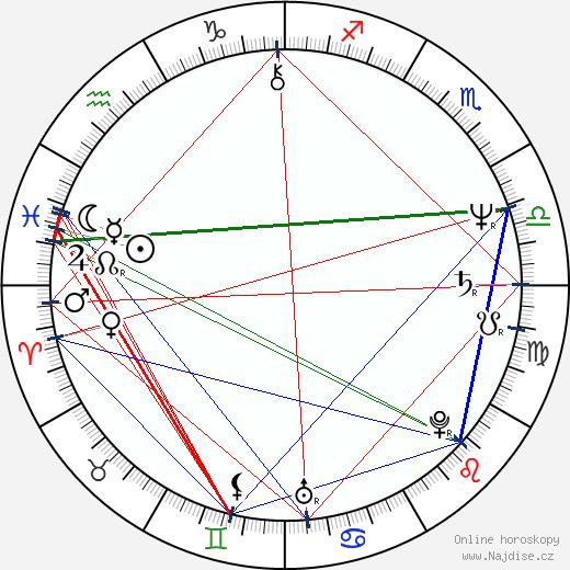 Félix Enríquez Alcalá wikipedie wiki 2017, 2018 horoskop