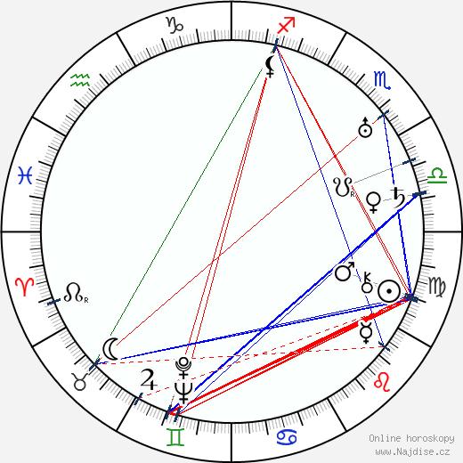 Felix Kühne wikipedie wiki 2019, 2020 horoskop