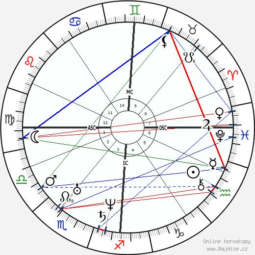 Felix Mendelssohn Bartholdy wikipedie wiki 2018, 2019 horoskop