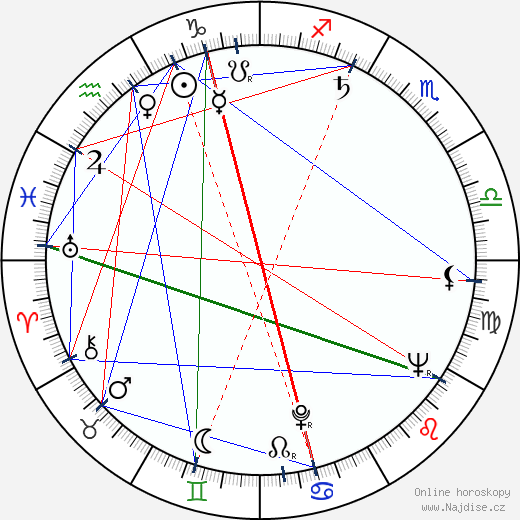 Felix Mironer wikipedie wiki 2018, 2019 horoskop