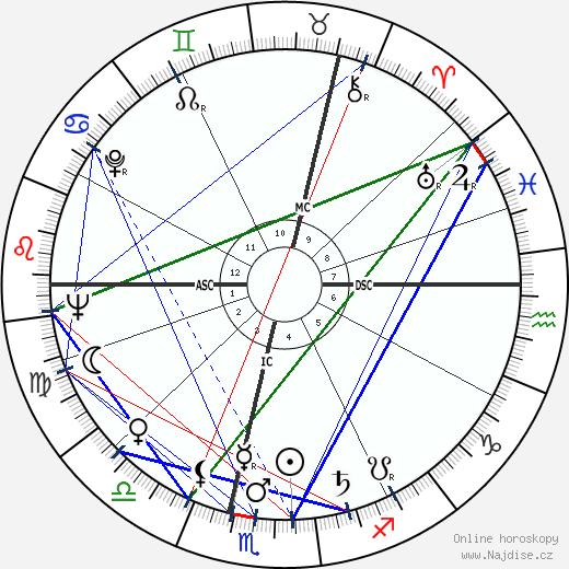 Fenella Fielding wikipedie wiki 2018, 2019 horoskop