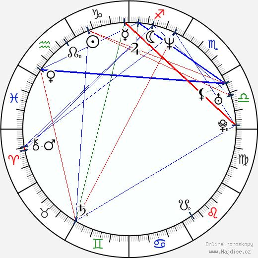 Feo Aladag wikipedie wiki 2017, 2018 horoskop